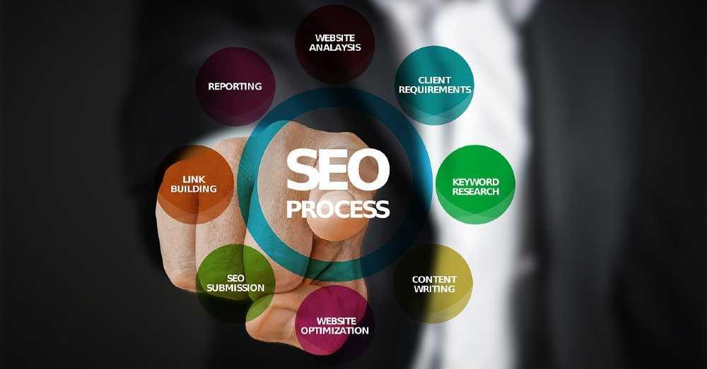 foto con pasos para montar un negocio online